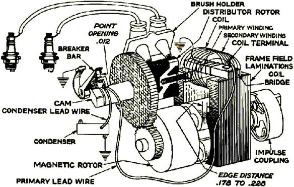 4 0 Sohc Timing Chain Diagram on btford461